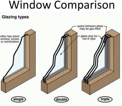 Glass replacement quote in phoenix az for Window replacement quote